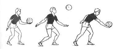 Техника владения мячом в волейболе Подача   перпендикулярной опоре Удар осуществляют маховым движением правой рукой сзади вниз вперед на уровне пояса и наносят по мячу снизу сзади